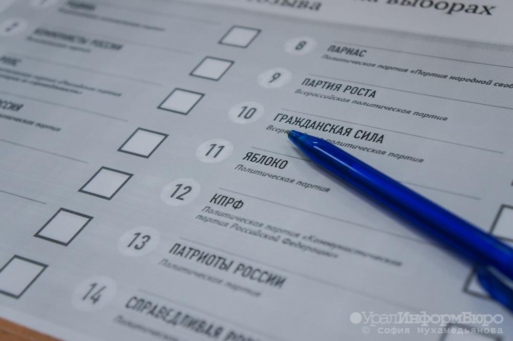 Выборы вГосдумуРФ: вУкраине проголосовало более 350 россиян