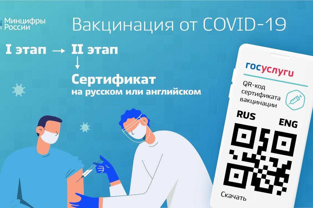 Сертификаты о прививке от COVID привязали к загранпаспортам